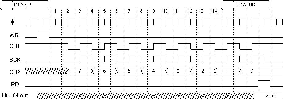 Sd Card Spi Timing Diagram Diy Enthusiasts Wiring Diagrams